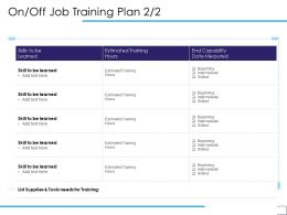 On Off Job Training Plan Supplies Ppt Powerpoint Presentation Summary Introduction