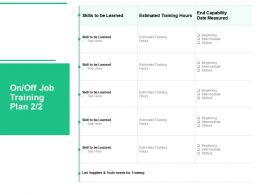 On Off Job Training Plan Training Hours Ppt Powerpoint Presentation Summary Designs