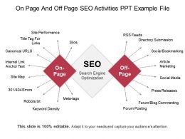 On Page And Off Page Seo Activities Ppt Example File