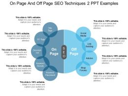 On Page And Off Page Seo Techniques 2 Ppt Examples