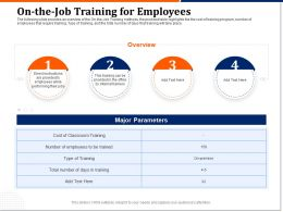 On The Job Training For Employees Cost Ppt Powerpoint Presentation Icon