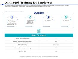 On The Job Training For Employees Major Parameters Ppt Presentation Inspiration