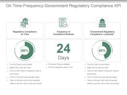 On Time Frequency Government Regulatory Compliance Kpi Ppt Slide