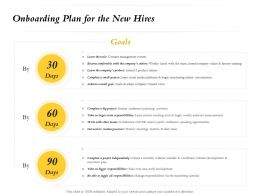 Onboarding Plan For The New Hires Take On Ppt Powerpoint Presentation Gallery Infographic Template