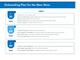 Onboarding Plan For The New Hires Weekly Lunch Ppt Powerpoint Presentation File Show
