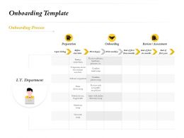 Onboarding Template Phone Setup Ppt Powerpoint Presentation Infographic Template Example 2015