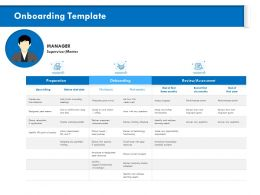 Onboarding Template Questions M817 Ppt Powerpoint Presentation Ideas Slide