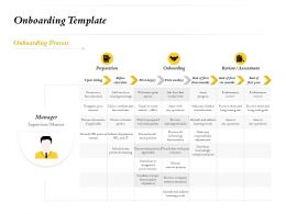 Onboarding Template Upon Arrival Ppt Powerpoint Presentation Infographic Template Gallery