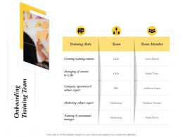 Onboarding Training Team Managing M745 Ppt Powerpoint Presentation Infographic Template Show