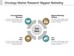 Oncology Market Research Biggest Marketing Failures Human Capital Management Cpb