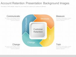 One Account Retention Presentation Background Images