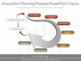 One Acquisition Planning Process Powerpoint Topics