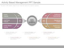 one_activity_based_management_ppt_sample_Slide01