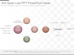 One Anti Spam Law Ppt Powerpoint Ideas