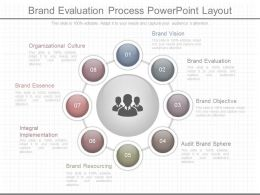 One Brand Evaluation Process Powerpoint Layout