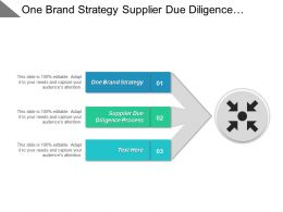 One Brand Strategy Supplier Due Diligence Process Raising Capital Cpb