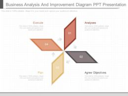 One Business Analysis And Improvement Diagram Ppt Presentation
