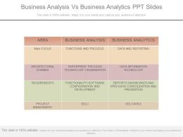 One Business Analysis Vs Business Analytics Ppt Slides