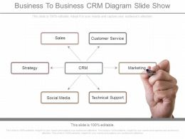 One Business To Business Crm Diagram Slide Show