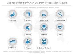 One Business Workflow Chart Diagram Presentation Visuals