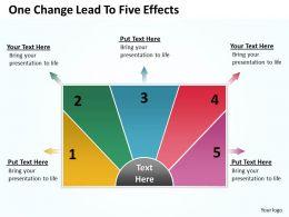 One Change Lead To Five Effectsl 28