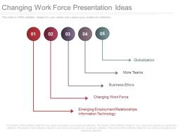 One Changing Work Force Presentation Ideas