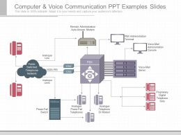 One Computer And Voice Communication Ppt Examples Slides