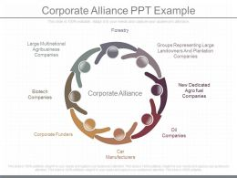 One Corporate Alliance Ppt Example