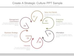 One Create A Strategic Culture Ppt Sample
