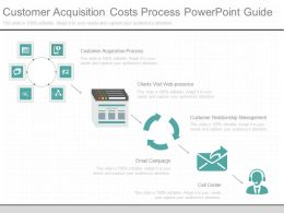 One Customer Acquisition Costs Process Powerpoint Guide