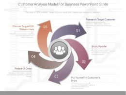 One Customer Analysis Model For Business Powerpoint Guide