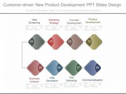 One Customer Driven New Product Development Ppt Slides Design
