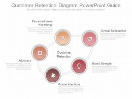 one_customer_retention_diagram_powerpoint_guide_Slide01