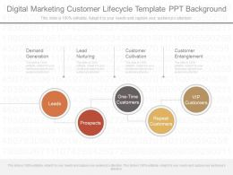 One Digital Marketing Customer Lifecycle Template Ppt Background