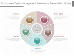 One Ecommerce Order Management Framework Presentation Slides