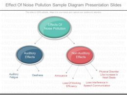 One Effect Of Noise Pollution Sample Diagram Presentation Slides