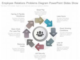 One Employee Relations Problems Diagram Powerpoint Slides Show
