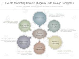 One Events Marketing Sample Diagram Slide Design Templates