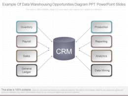 One Example Of Data Warehousing Opportunities Diagram Ppt Powerpoint Slides