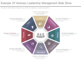 One Example Of Visionary Leadership Management Slide Show