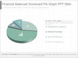 One Financial Balanced Scorecard Pie Graph Ppt Slide