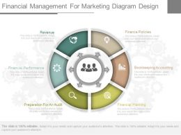 One Financial Management For Marketing Diagram Design