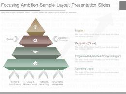 One Focusing Ambition Sample Layout Presentation Slides