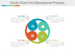 one Four Staged Circle Chart For Educational Process Flat Powerpoint Design