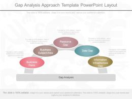 One Gap Analysis Approach Template Powerpoint Layout
