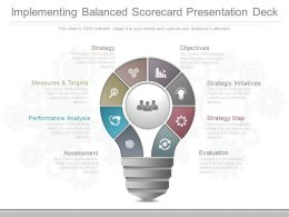 One Implementing Balanced Scorecard Presentation Deck