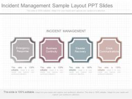 One Incident Management Sample Layout Ppt Slides