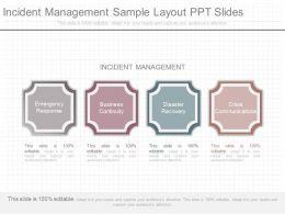 One Incident Management Sample Layout Ppt Slides
