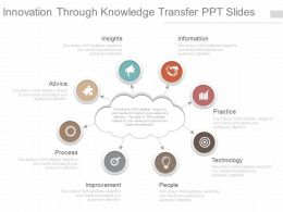 One Innovation Through Knowledge Transfer Ppt Slides