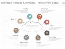one_innovation_through_knowledge_transfer_ppt_slides_Slide01